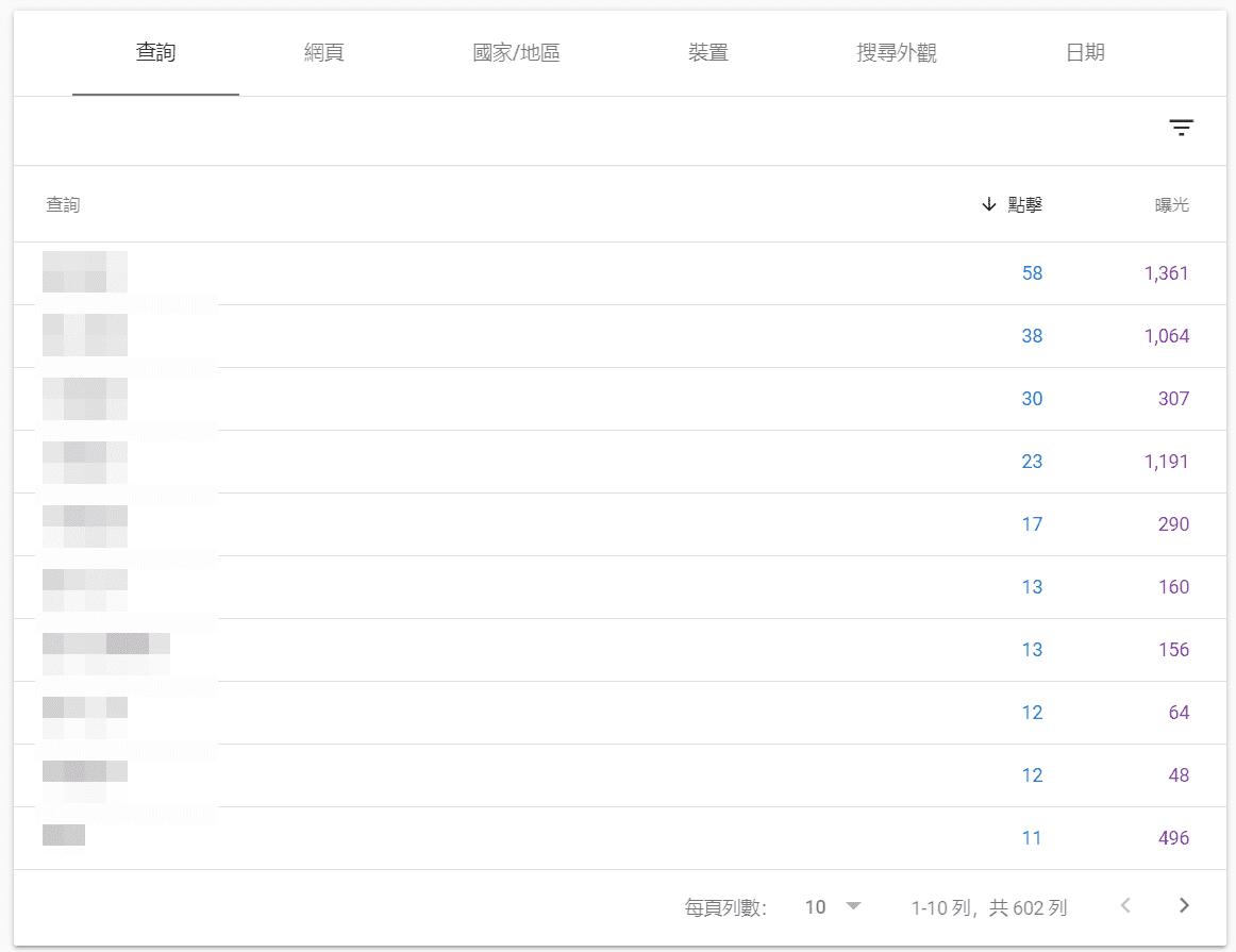 成效 - Google seach console keyword