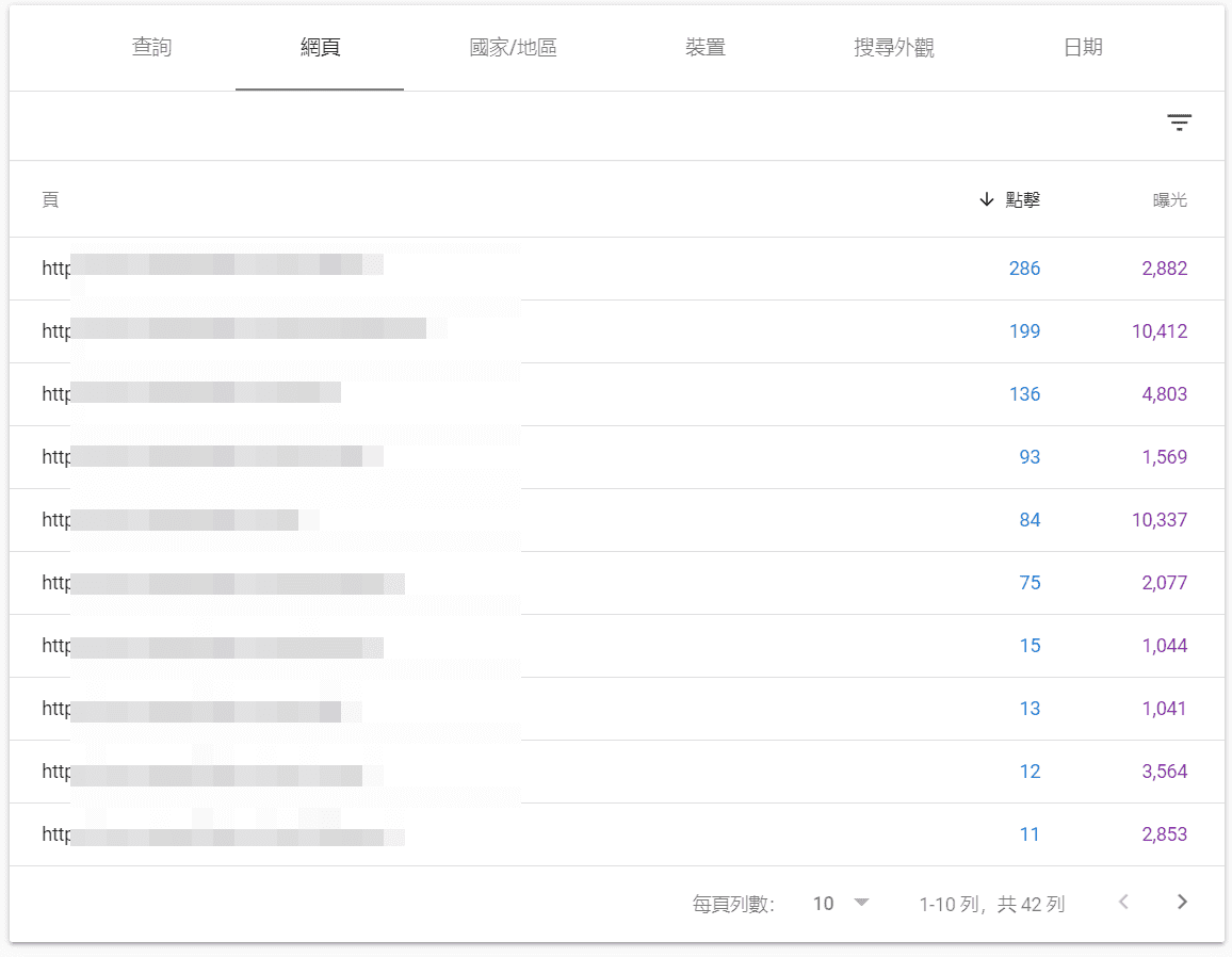 成效 - Google seach console keyword2