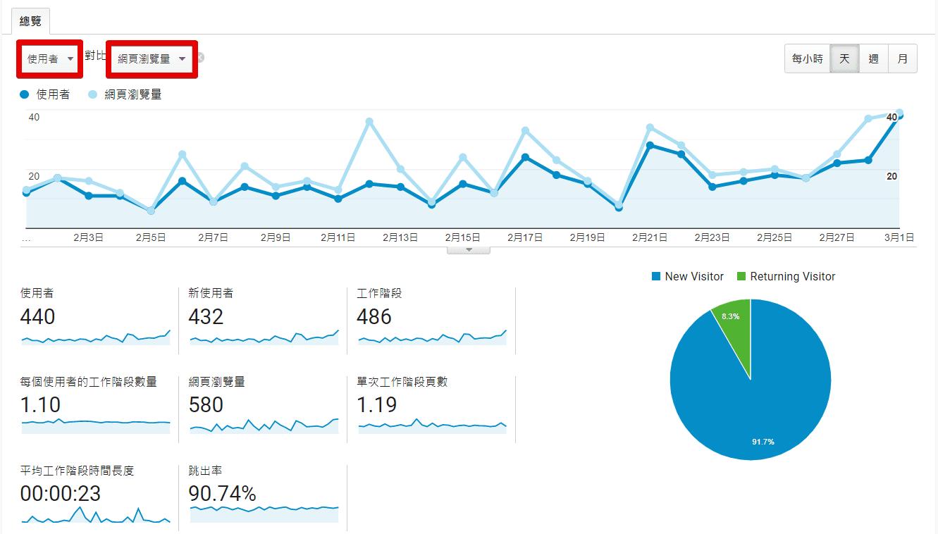 Analytics14