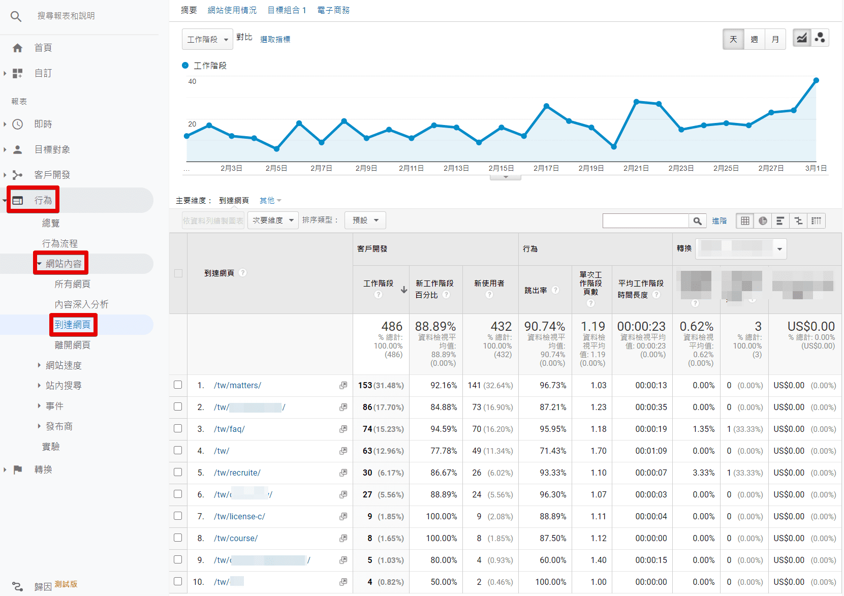 Analytics19
