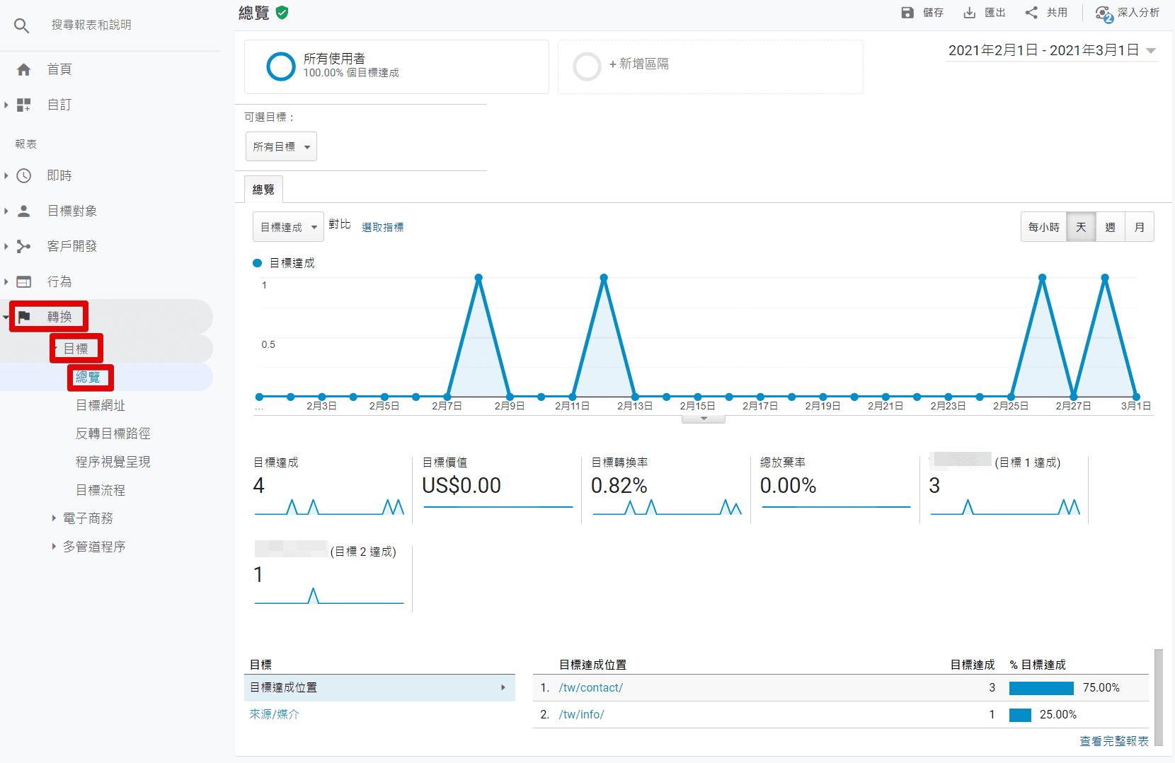 Analytics20